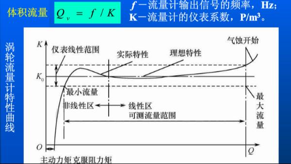 涡轮流量计方程式