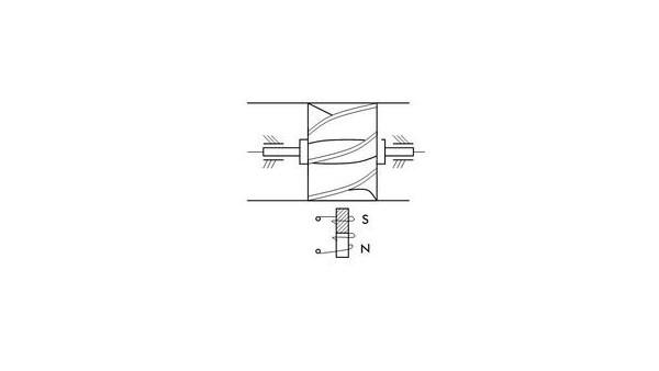 气体涡轮流量计的应用领域与原理图