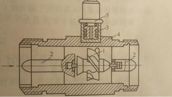 智能涡轮流量计的结构示意图